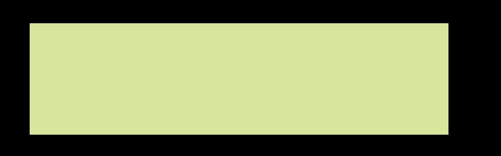 Dls Coaching Logo Keylime 1