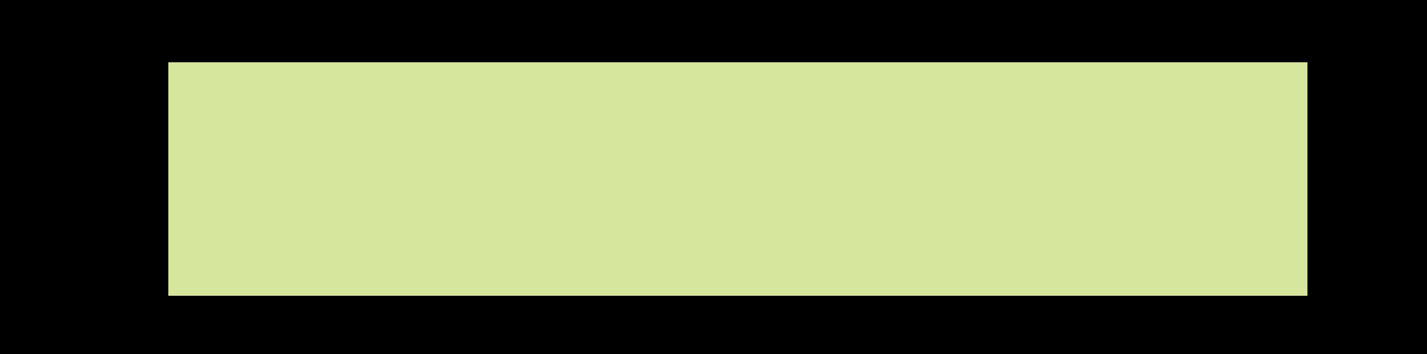 Landhaus Logo Keylime 1