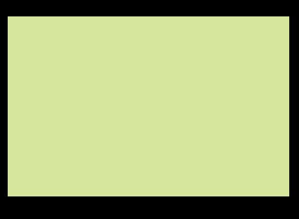 Levy Nyc Logo Keylime