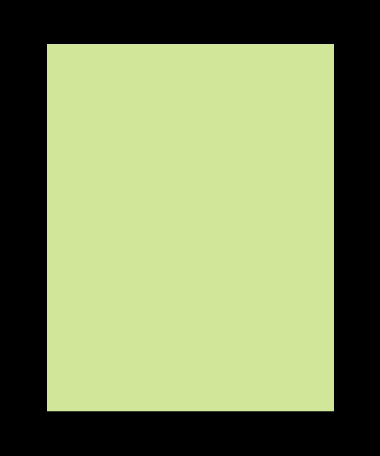 Titos Handmade Vodka Keylime