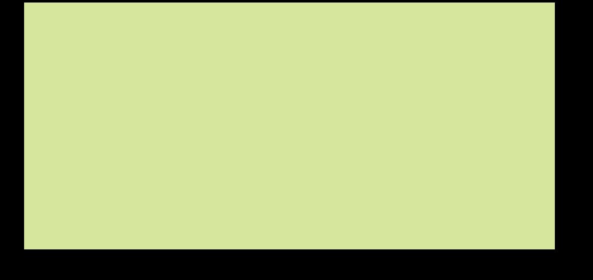 Ulusaba Logo With Map Removed Keylime